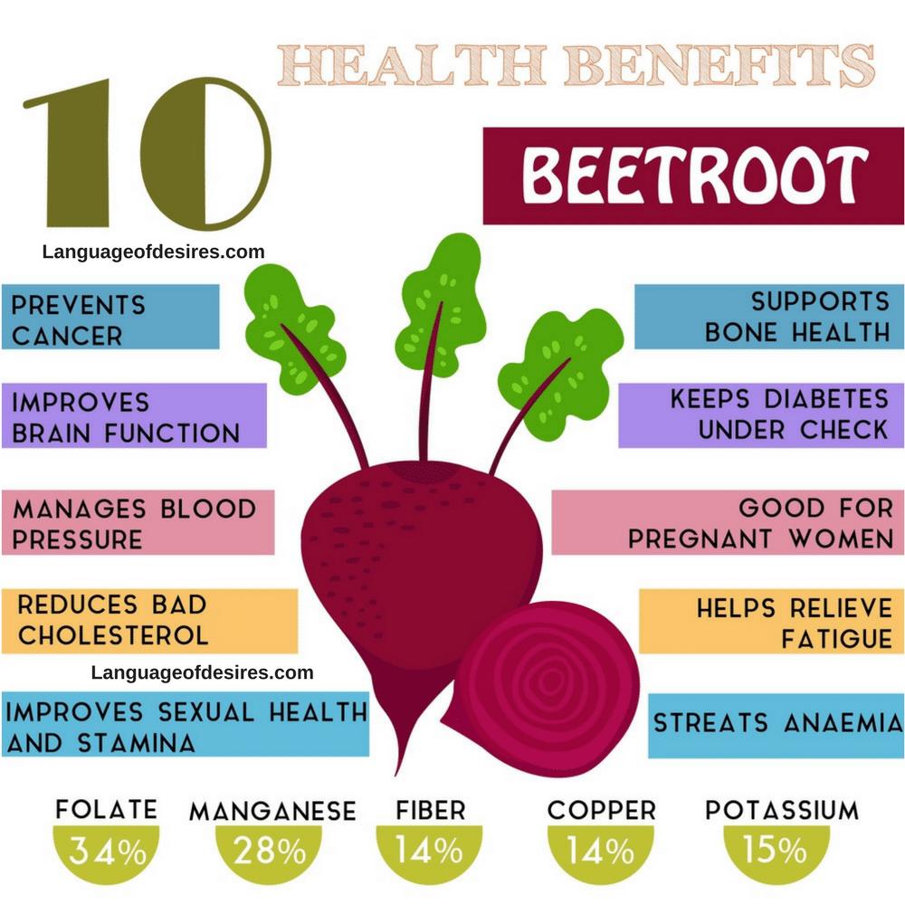 Beetroot 10 health benefits