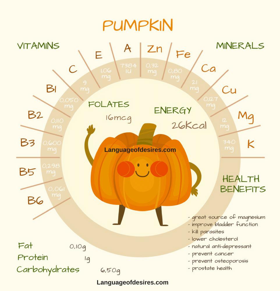 Pumpkin health